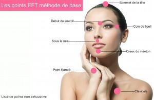Les points EFT- therapeute-dijon-eft.frfond